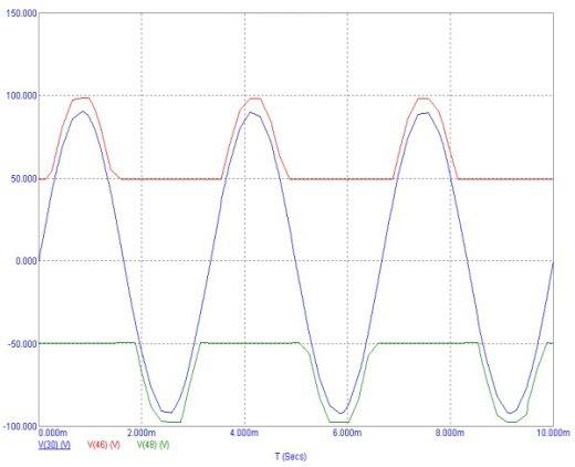 Изменение напряжения питания на оконечных транзисторах усилителя мощности класса G.