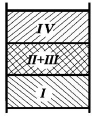 Расположение обмоток на каркасе трансформатора